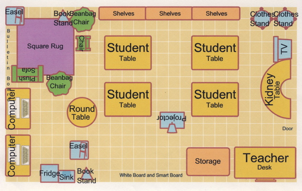 Classroom Design Overview ~ Classroom organisation unit plan overview